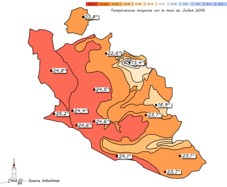 Bilan températures Juillet 2016.png